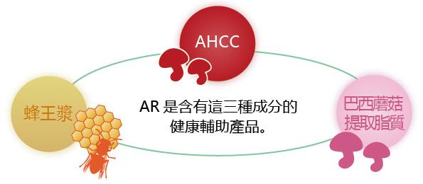 AR是含有這三種成分的健康輔助產品。