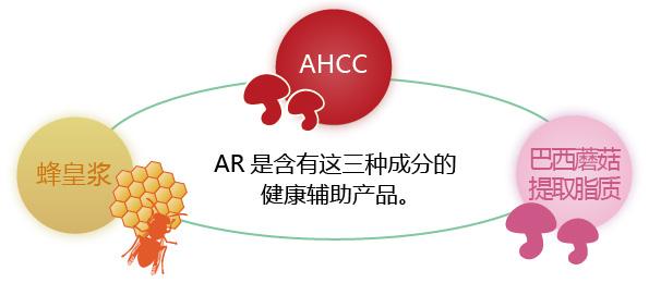 AR是含有这三种成分的健康辅助产品。